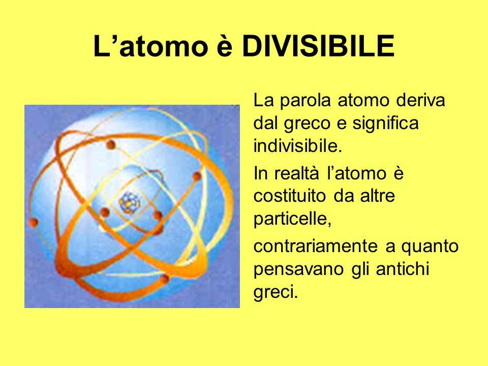 L'atomo è DIVISIBILE La parola atomo deriva dal greco e significa indivisibile. In realtà l'atomo è costituito da altre particelle,