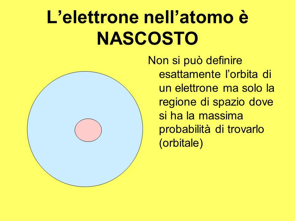 L'elettrone nell'atomo è NASCOSTO