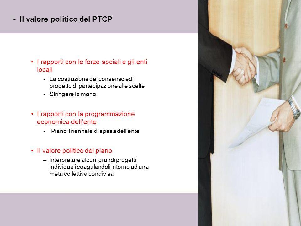 - Il valore politico del PTCP