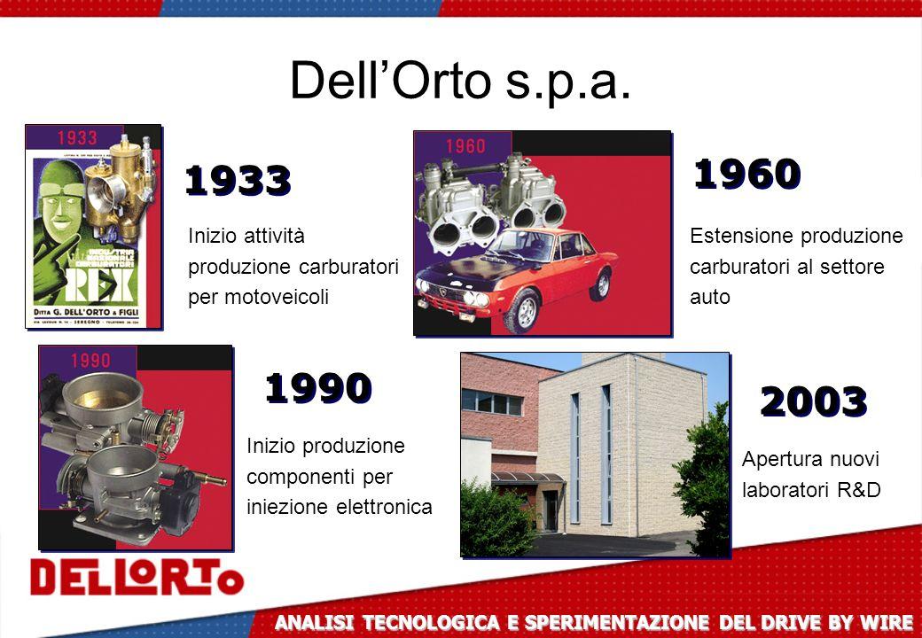 Dell'Orto s.p.a. 1960 1933 1990 2003 Estensione produzione