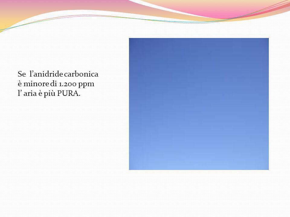 Se l'anidride carbonica è minore di 1.200 ppm l' aria è più PURA.
