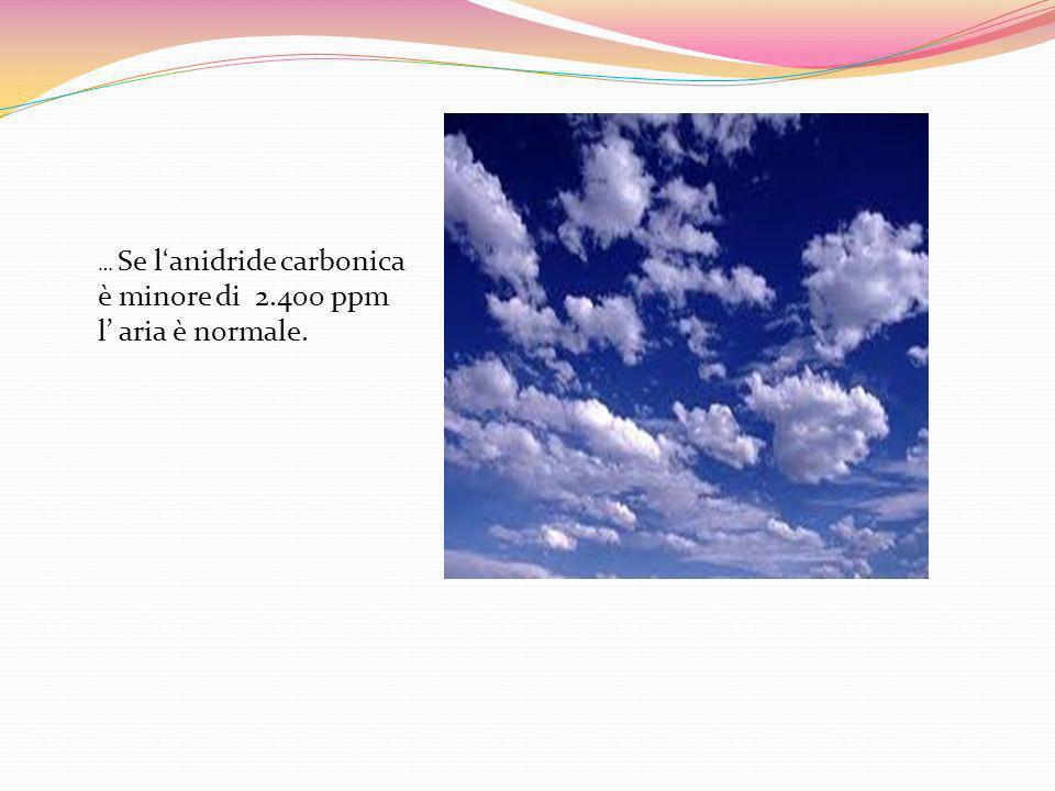 … Se l'anidride carbonica è minore di 2.400 ppm l' aria è normale.