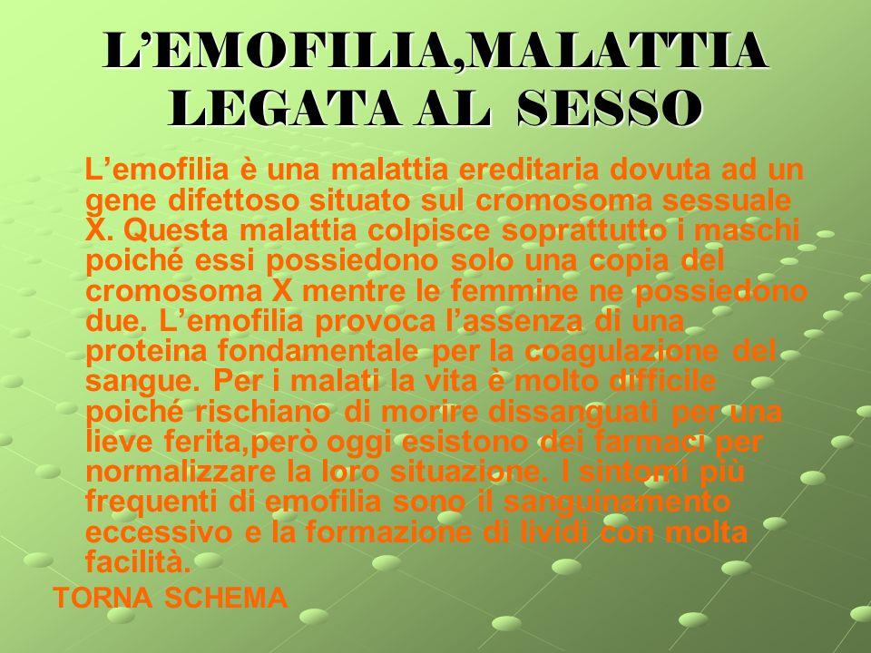 L'EMOFILIA,MALATTIA LEGATA AL SESSO