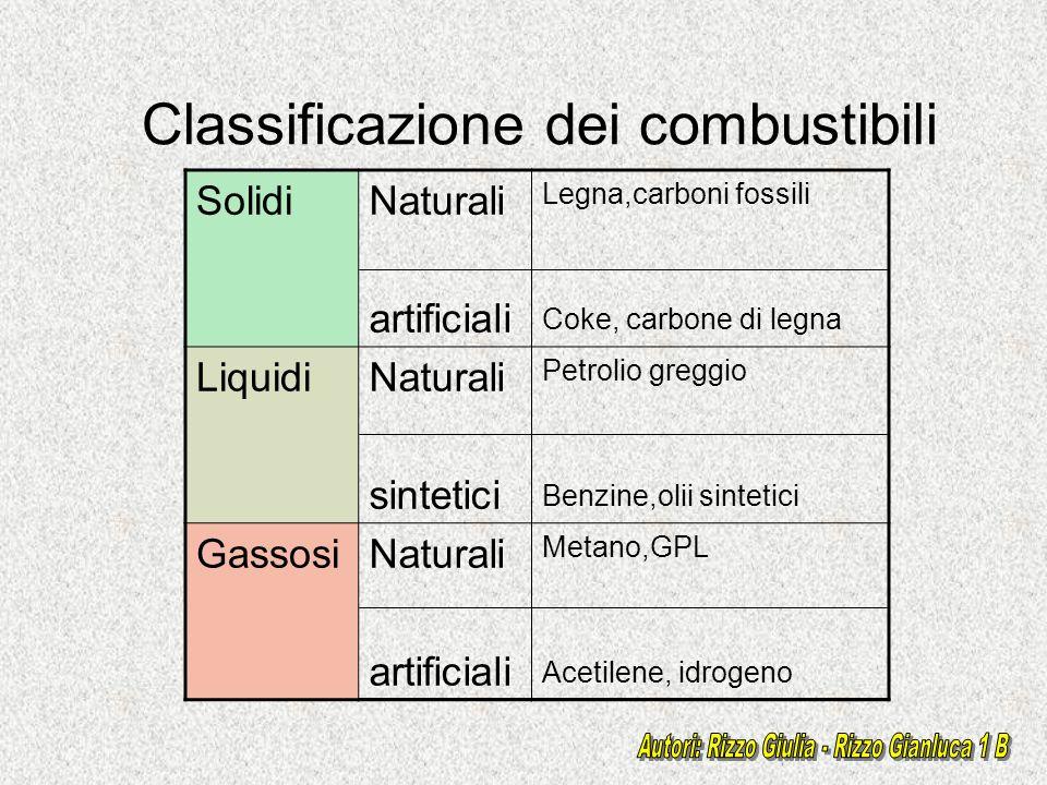 Classificazione dei combustibili