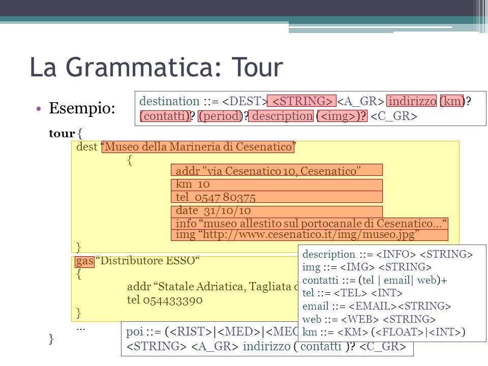 La Grammatica: Tour Esempio: