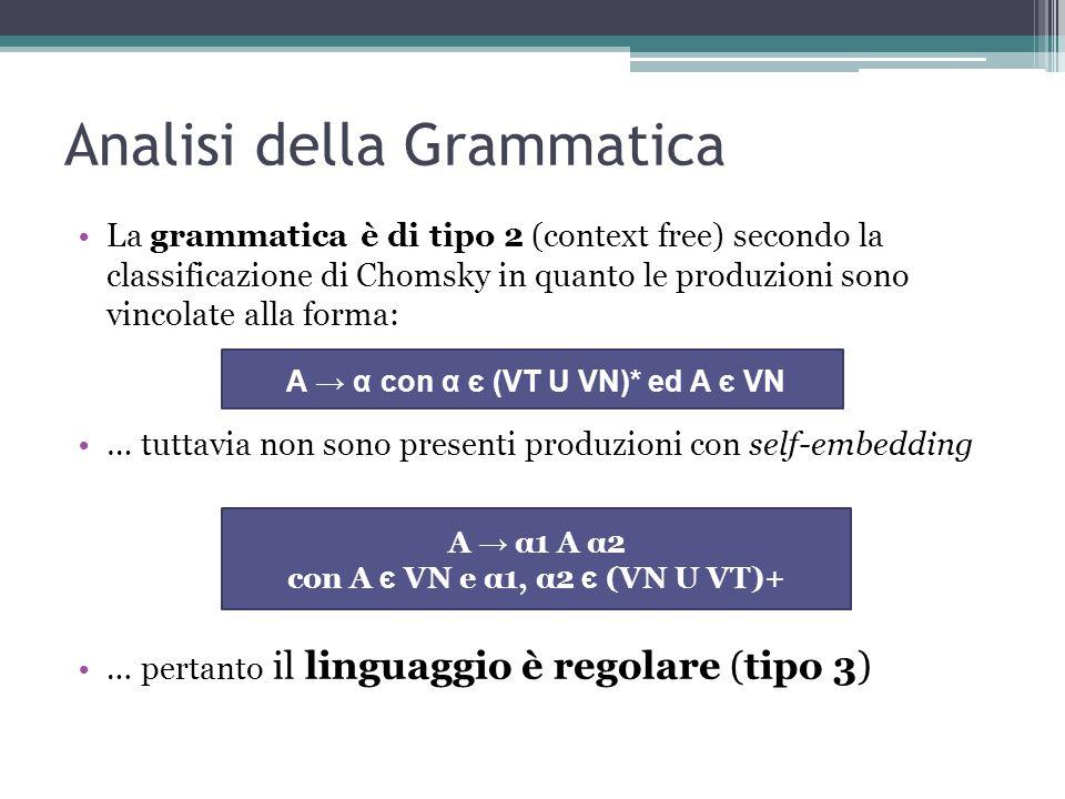 Analisi della Grammatica