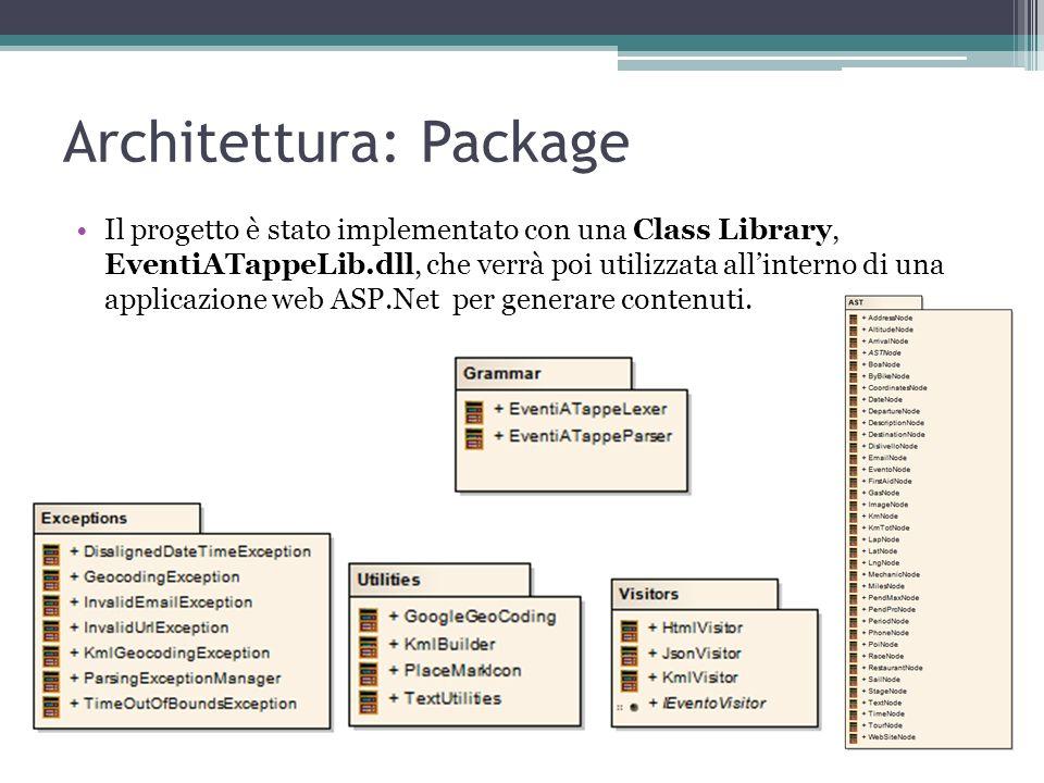 Architettura: Package