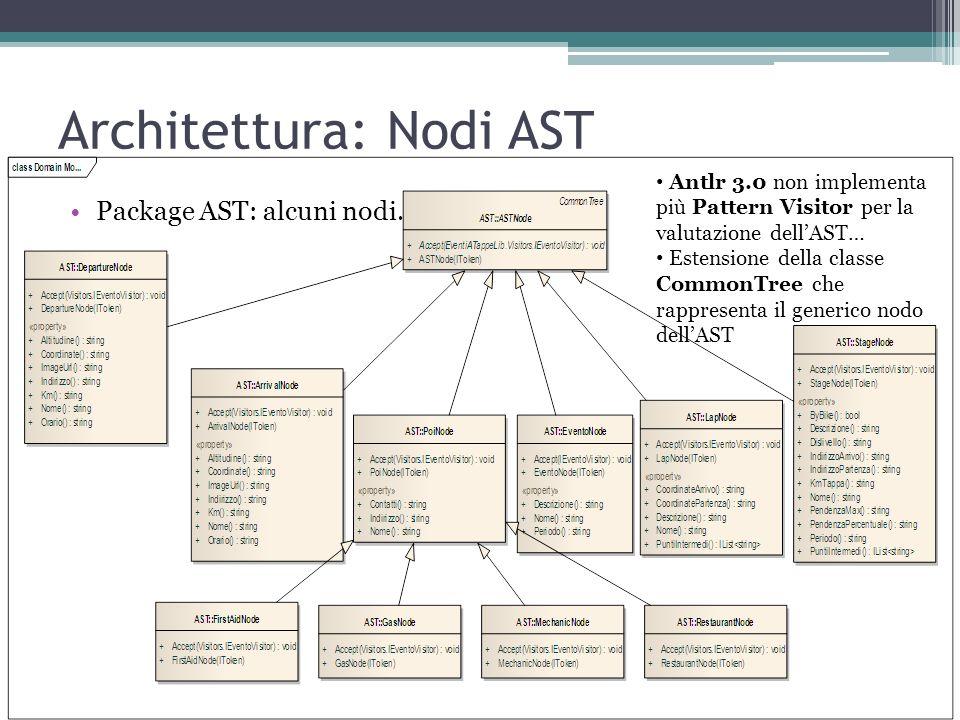 Architettura: Nodi AST