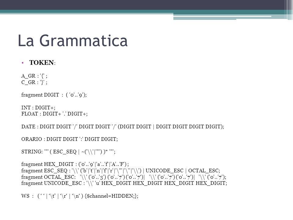 La Grammatica TOKEN: A_GR : { ; C_GR : } ;