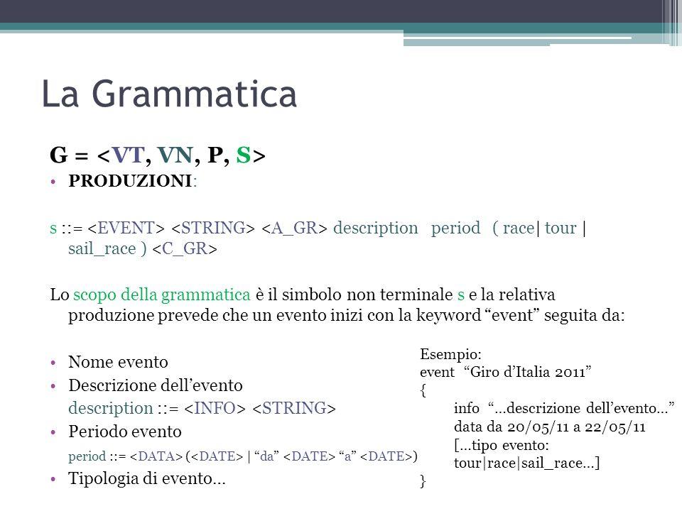 La Grammatica G = <VT, VN, P, S> PRODUZIONI: