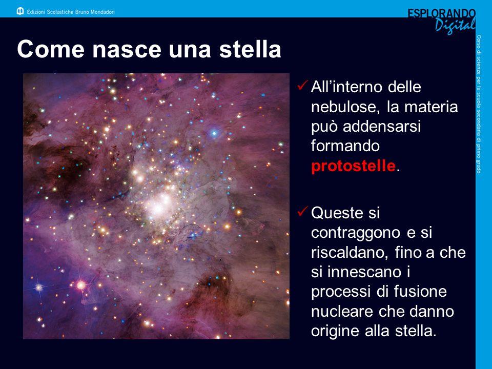 Come nasce una stella All'interno delle nebulose, la materia può addensarsi formando protostelle.