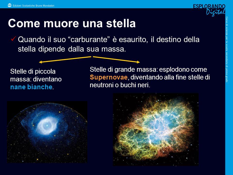 Come muore una stella Quando il suo carburante è esaurito, il destino della stella dipende dalla sua massa.