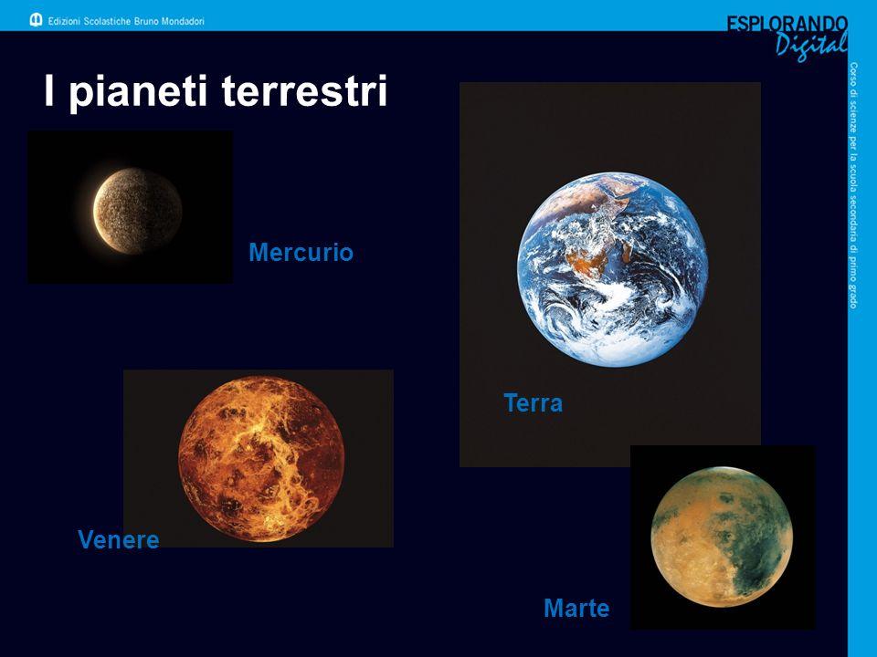 I pianeti terrestri Mercurio Terra Venere Marte Per l'insegnante: