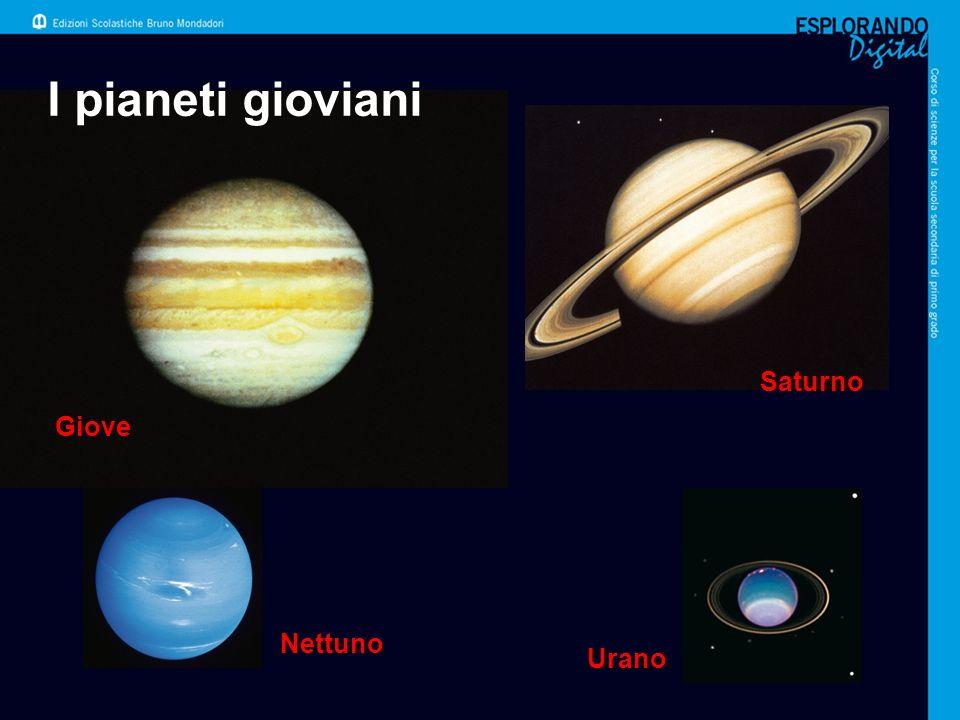 I pianeti gioviani Saturno Giove Nettuno Urano Per l'insegnante: