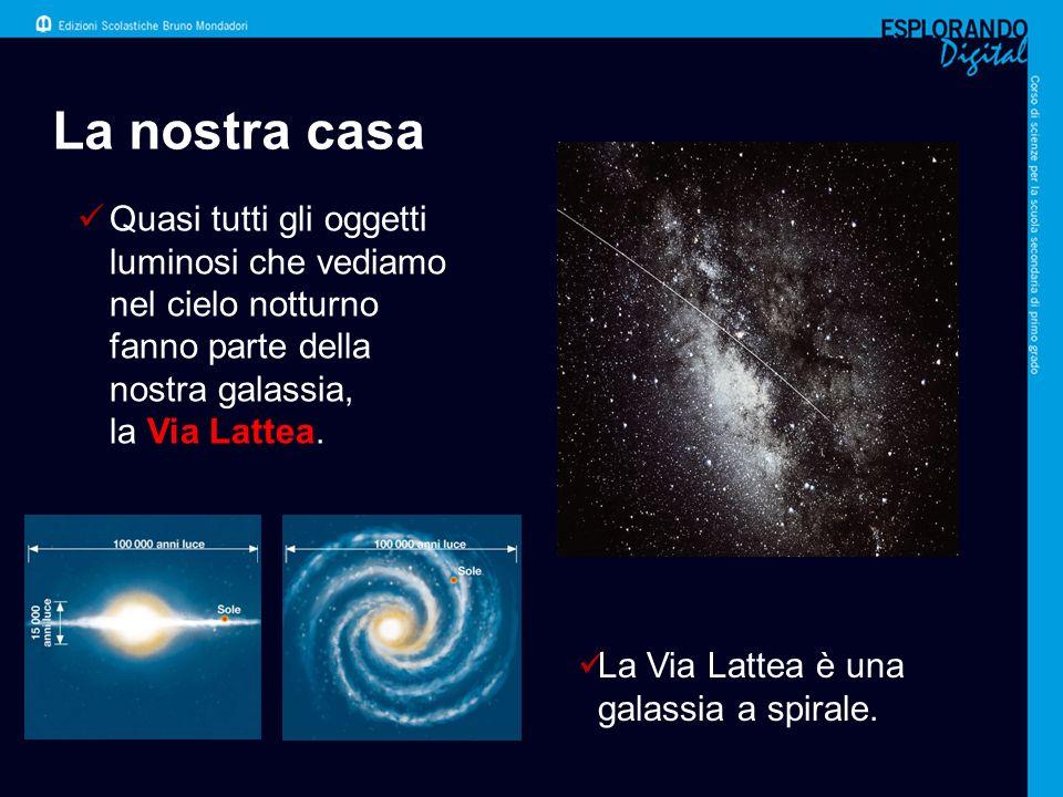 La nostra casa Quasi tutti gli oggetti luminosi che vediamo nel cielo notturno fanno parte della nostra galassia, la Via Lattea.