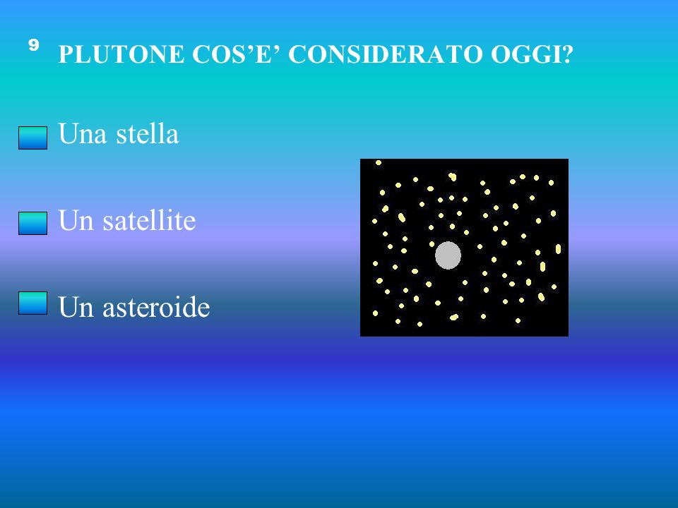 Una stella Un satellite Un asteroide PLUTONE COS'E' CONSIDERATO OGGI