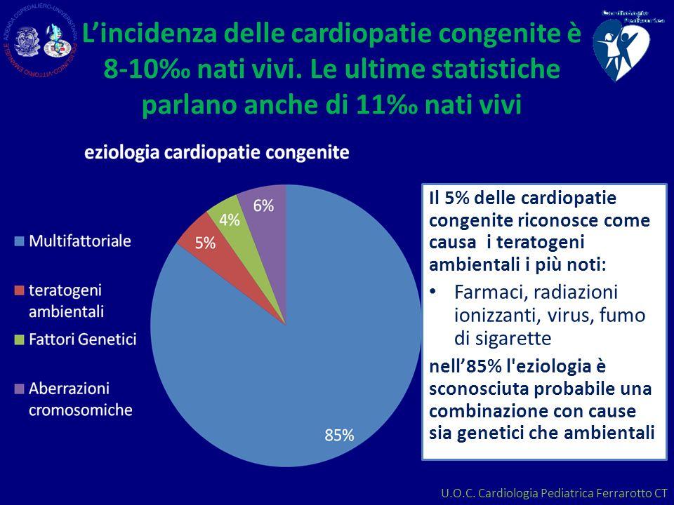 L'incidenza delle cardiopatie congenite è 8-10‰ nati vivi
