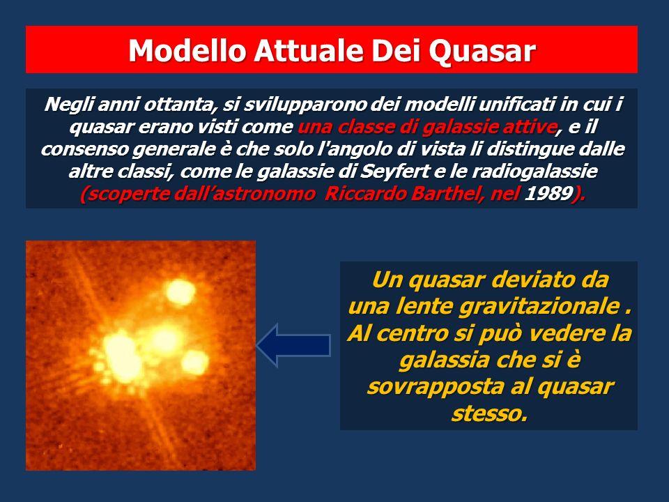Modello Attuale Dei Quasar