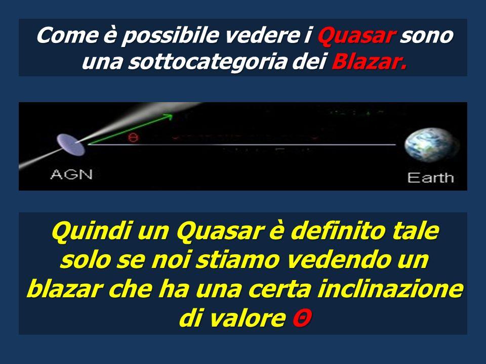 Come è possibile vedere i Quasar sono una sottocategoria dei Blazar.