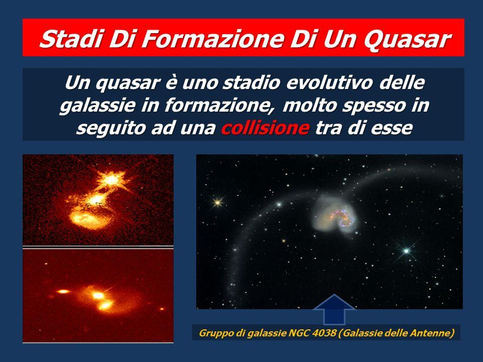 Stadi Di Formazione Di Un Quasar