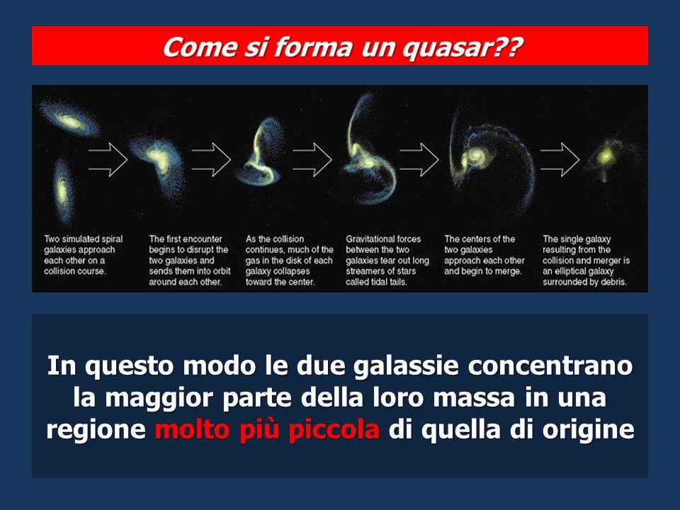 Come si forma un quasar