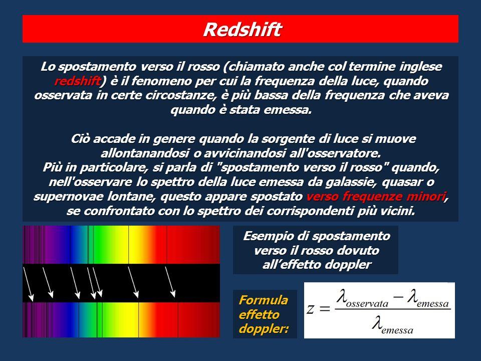 Esempio di spostamento verso il rosso dovuto all'effetto doppler