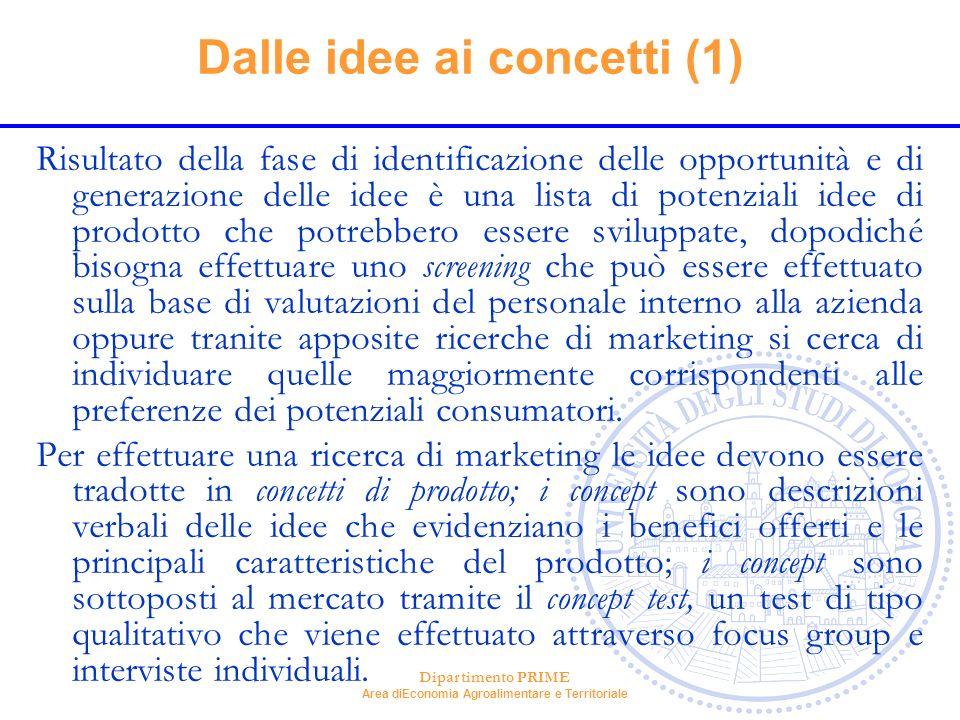 Dalle idee ai concetti (1)