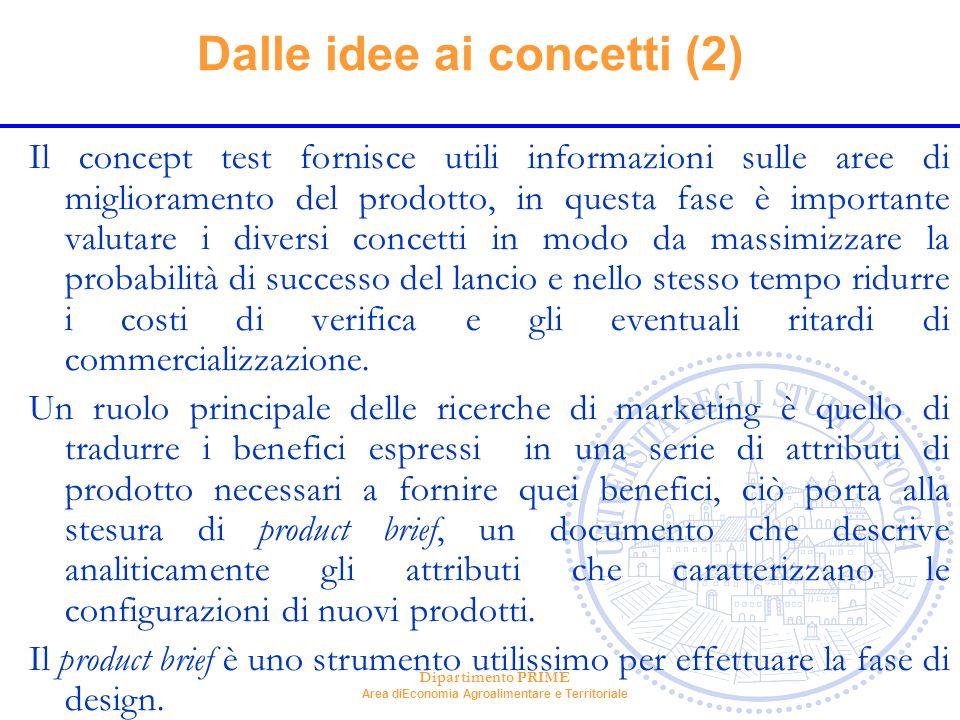 Dalle idee ai concetti (2)