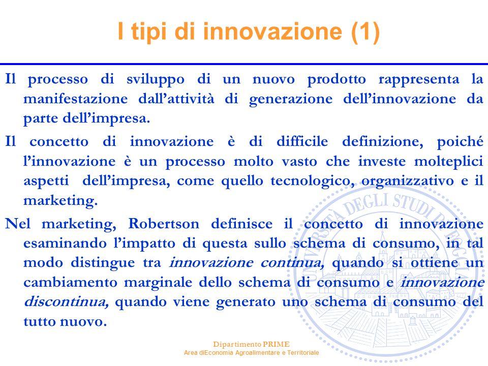I tipi di innovazione (1)