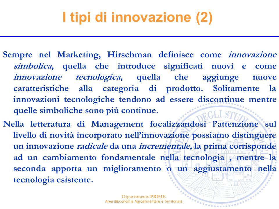 I tipi di innovazione (2)
