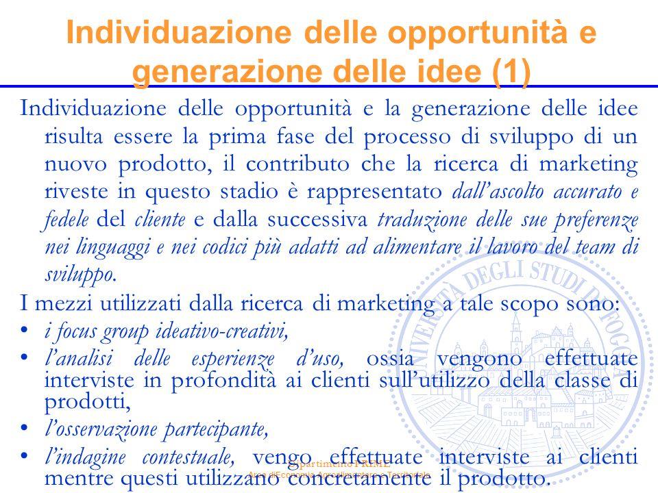 Individuazione delle opportunità e generazione delle idee (1)