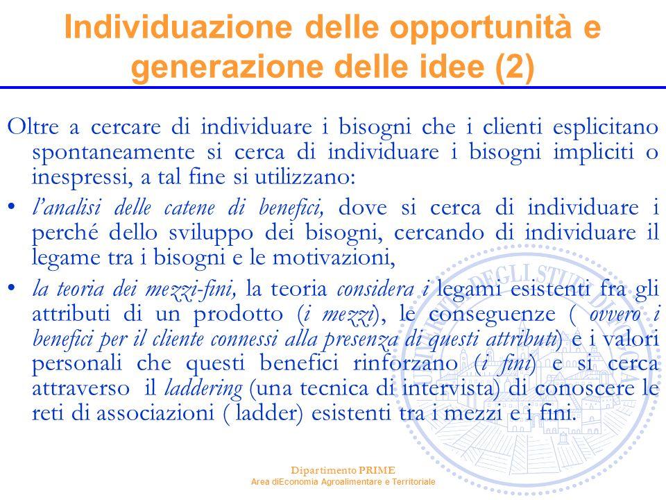 Individuazione delle opportunità e generazione delle idee (2)