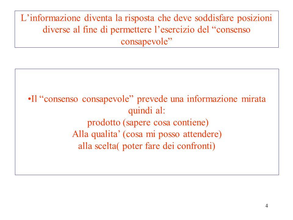 L'informazione diventa la risposta che deve soddisfare posizioni diverse al fine di permettere l'esercizio del consenso consapevole