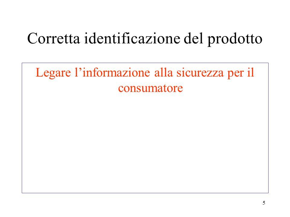 Corretta identificazione del prodotto