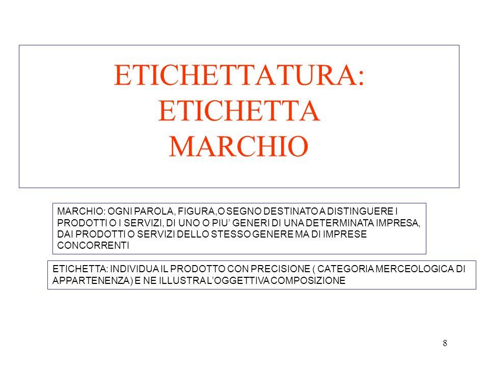 ETICHETTATURA: ETICHETTA MARCHIO