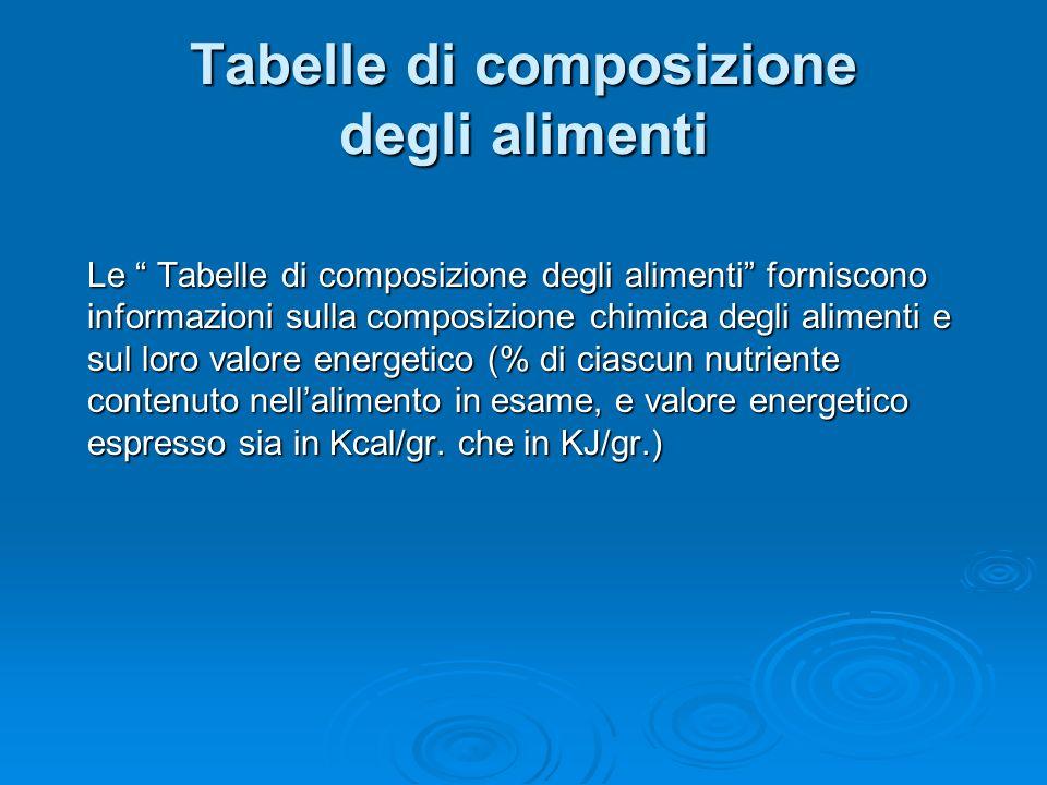 Tabelle di composizione degli alimenti