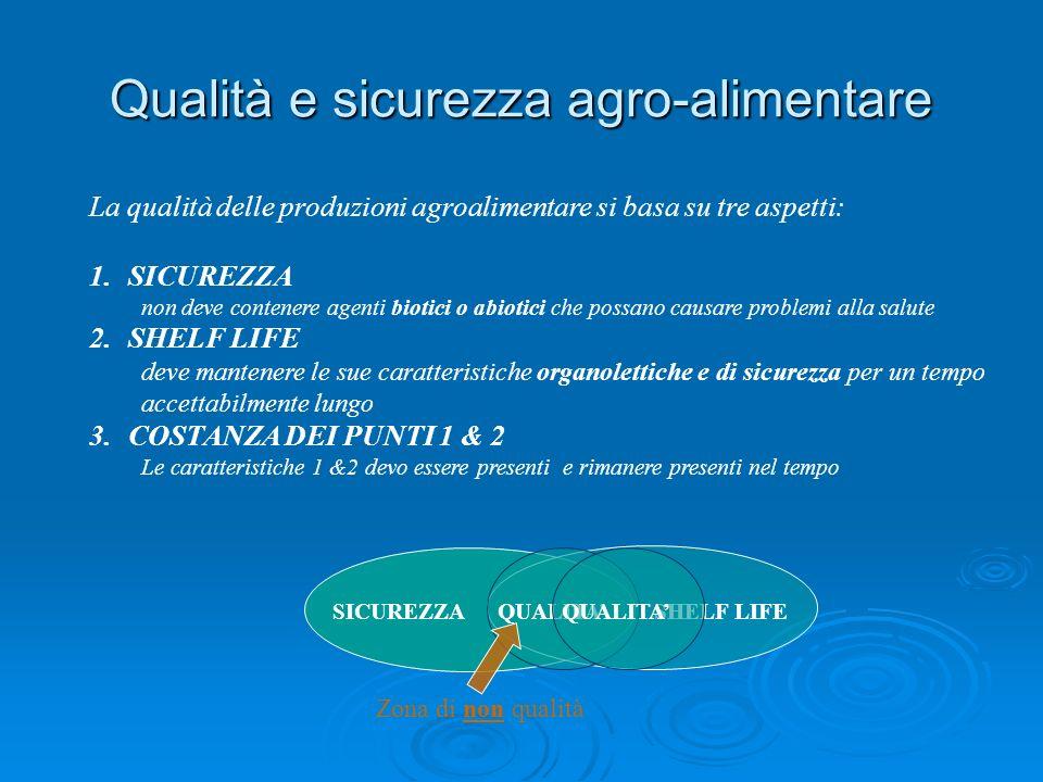 Qualità e sicurezza agro-alimentare