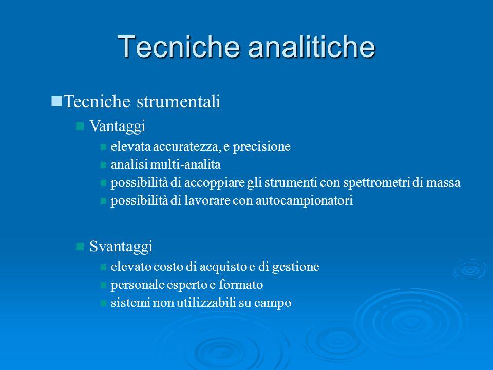 Tecniche analitiche Tecniche strumentali Vantaggi Svantaggi