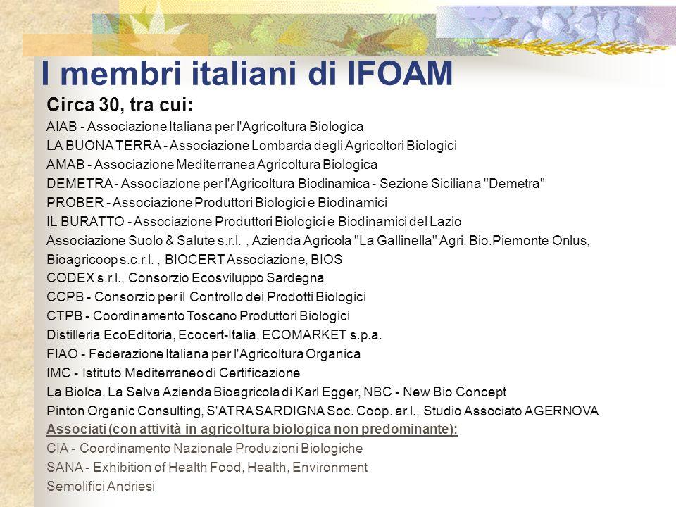 I membri italiani di IFOAM