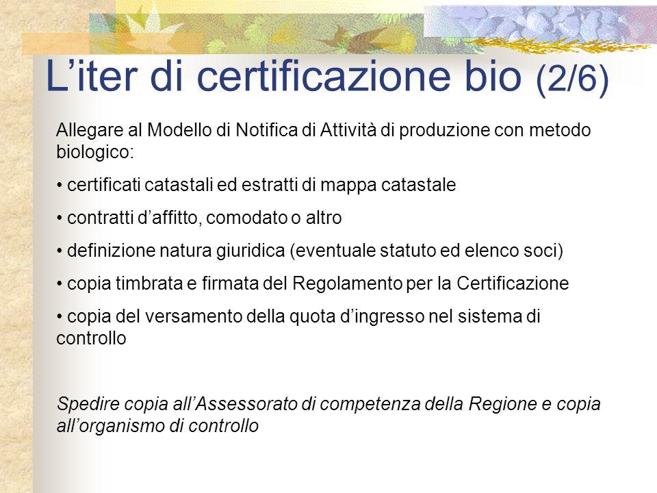 L'iter di certificazione bio (2/6)