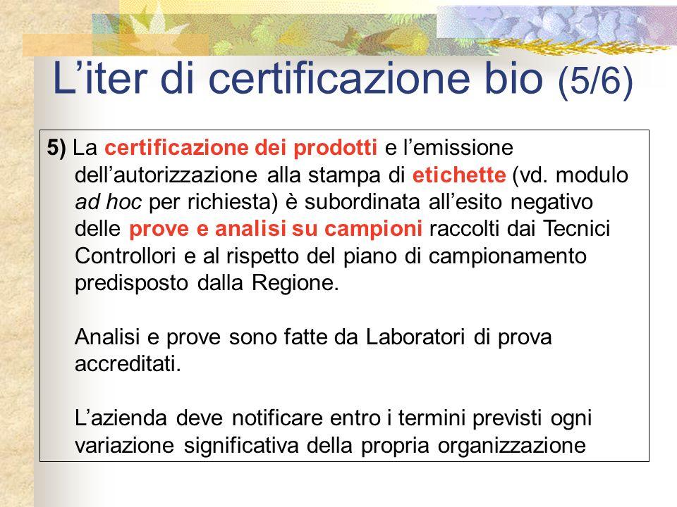 L'iter di certificazione bio (5/6)