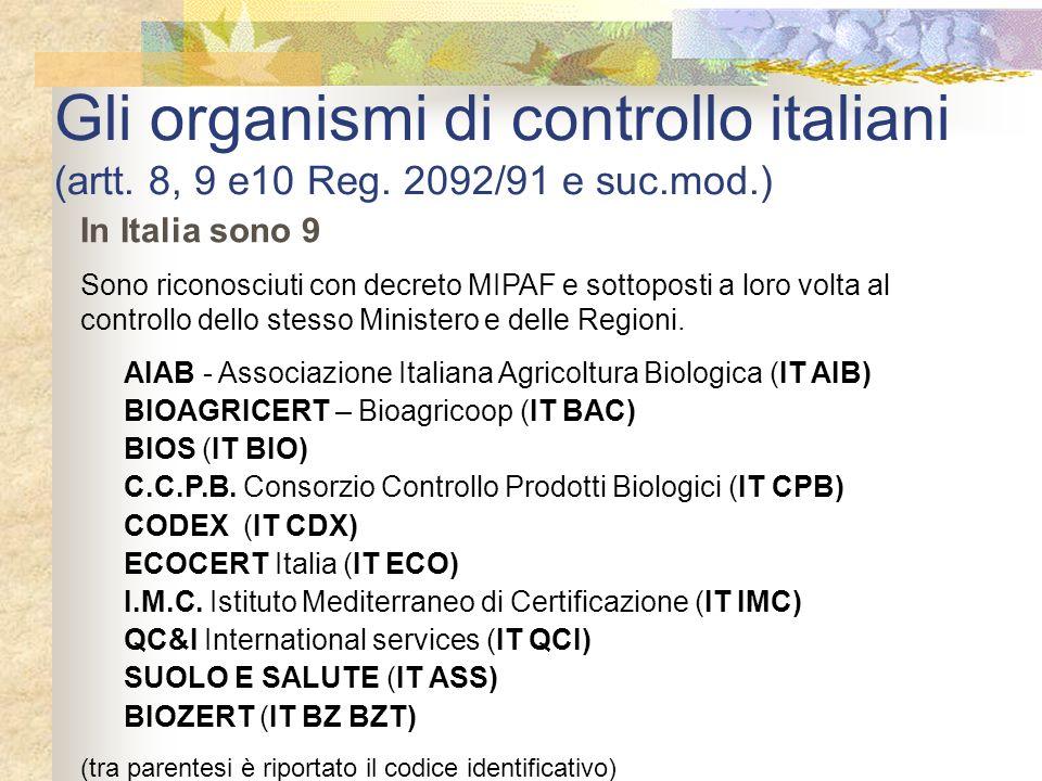 Gli organismi di controllo italiani