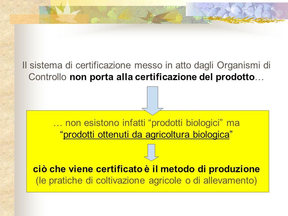 Il sistema di certificazione messo in atto dagli Organismi di Controllo non porta alla certificazione del prodotto…
