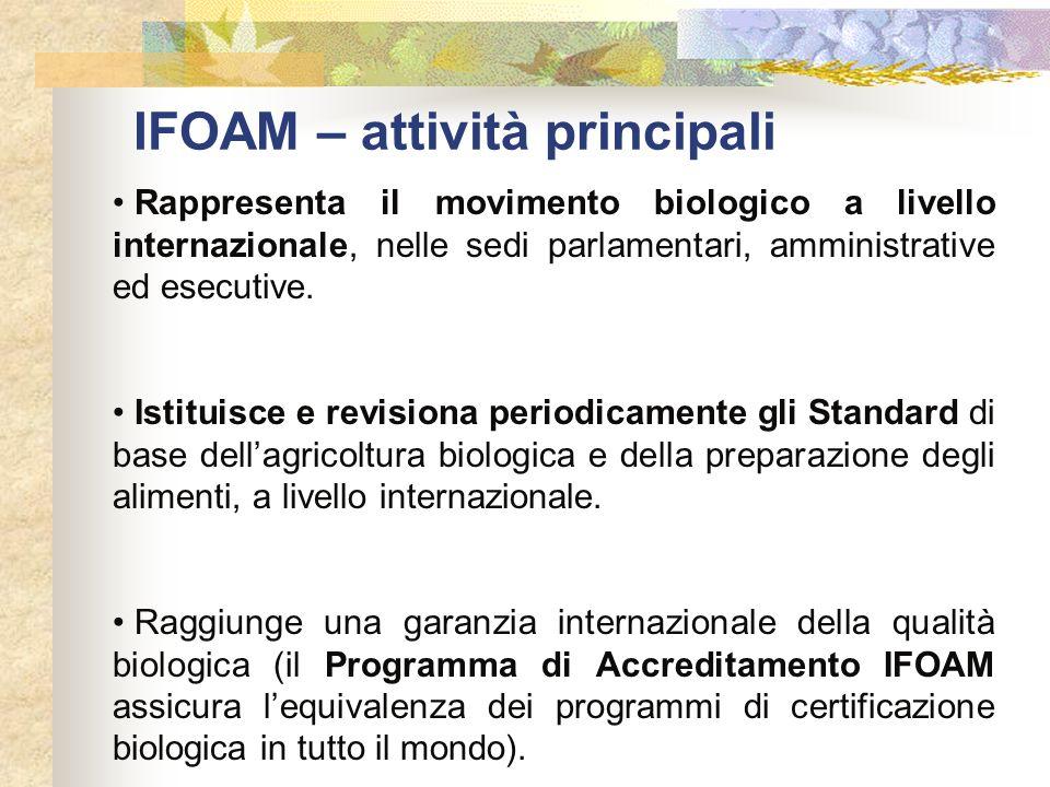 IFOAM – attività principali