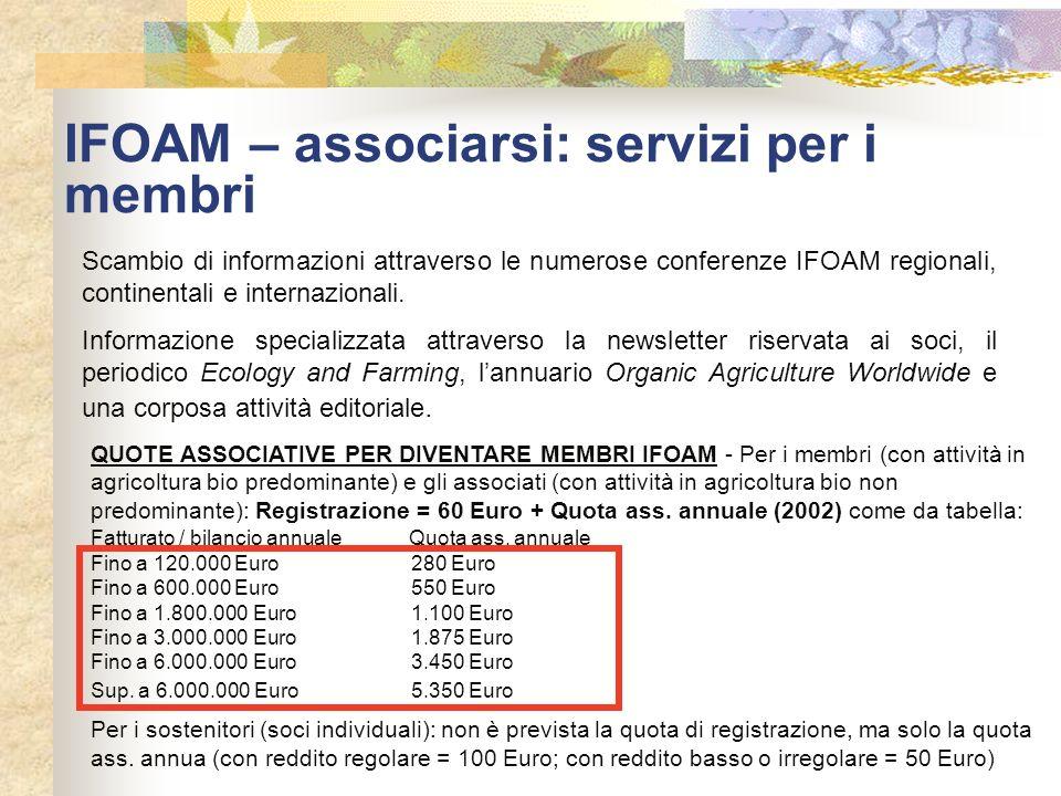 IFOAM – associarsi: servizi per i membri