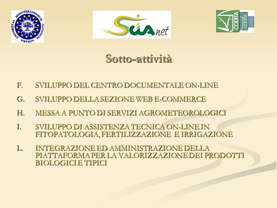 Sotto-attività SVILUPPO DEL CENTRO DOCUMENTALE ON-LINE