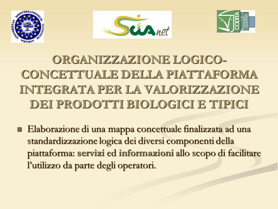 ORGANIZZAZIONE LOGICO-CONCETTUALE DELLA PIATTAFORMA INTEGRATA PER LA VALORIZZAZIONE DEI PRODOTTI BIOLOGICI E TIPICI