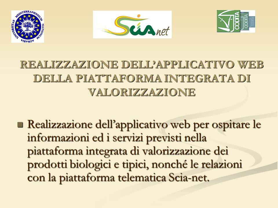 REALIZZAZIONE DELL'APPLICATIVO WEB DELLA PIATTAFORMA INTEGRATA DI VALORIZZAZIONE