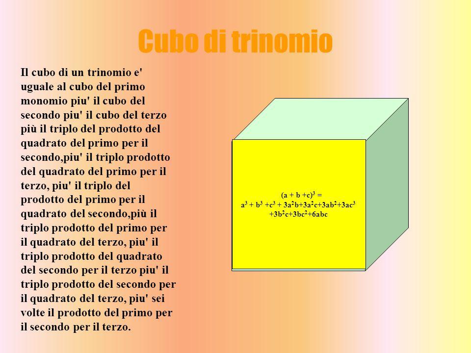 Cubo di trinomio