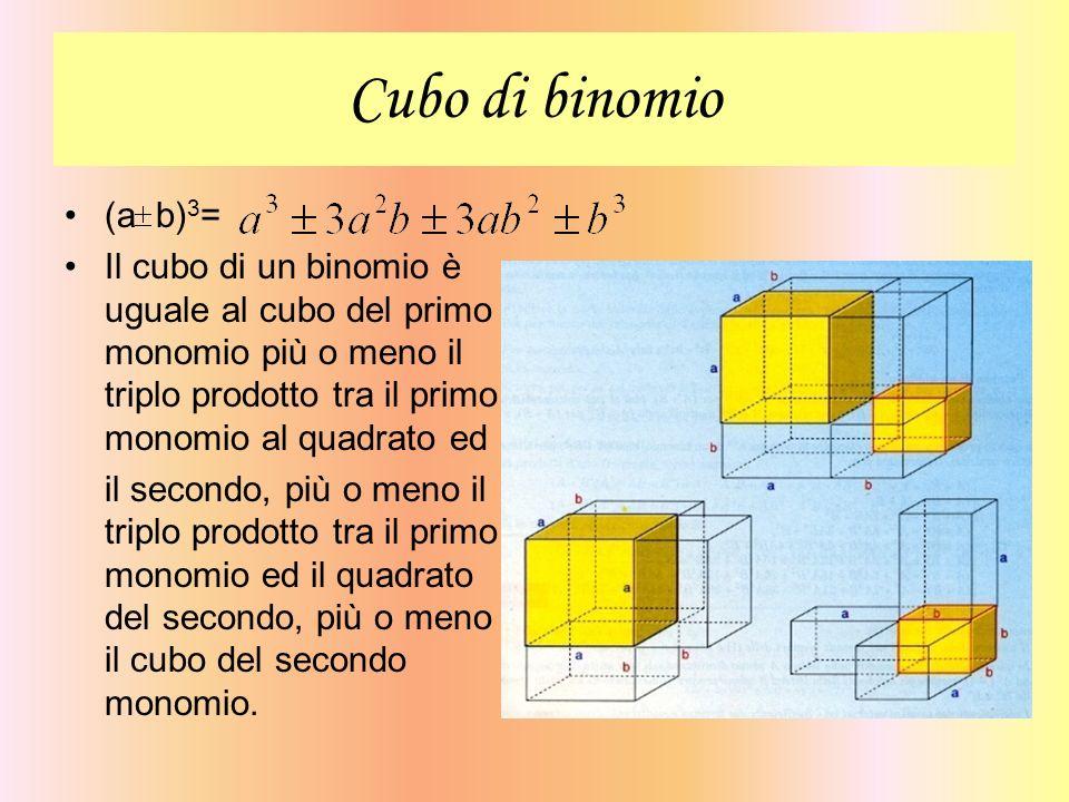 Cubo di binomio (a b)3= Il cubo di un binomio è uguale al cubo del primo monomio più o meno il triplo prodotto tra il primo monomio al quadrato ed.